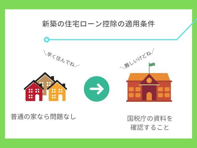 新築の住宅ローン控除の適用条件