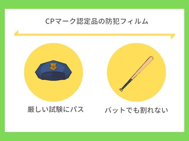 CPマーク認定品の防犯フィルム