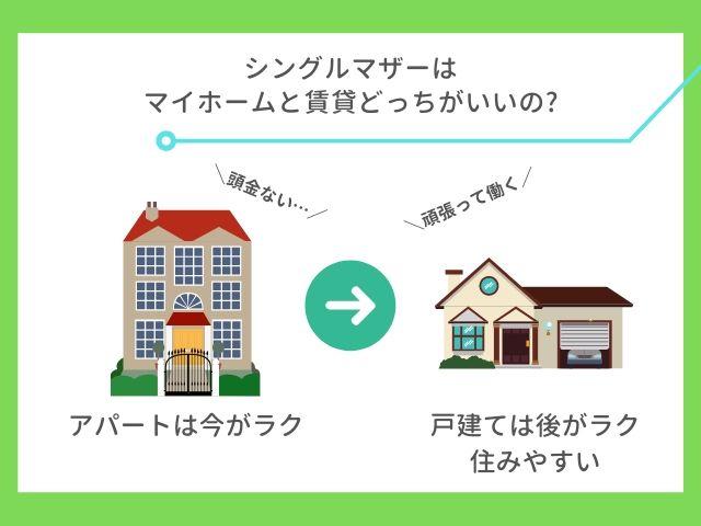シングルマザーのマイホームと賃貸問題について