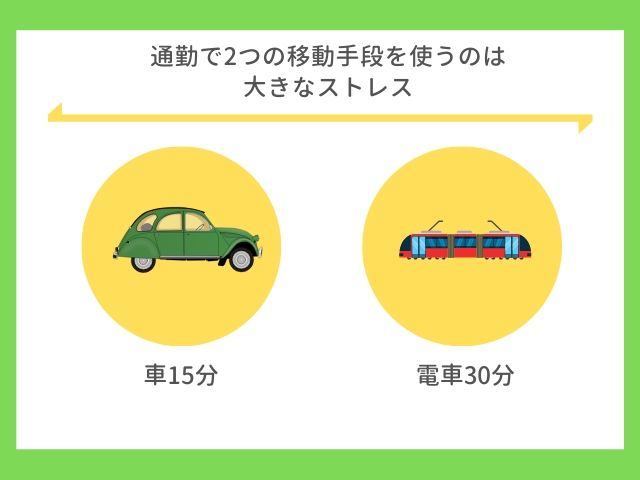 通勤で2つの移動手段を使うのはストレス