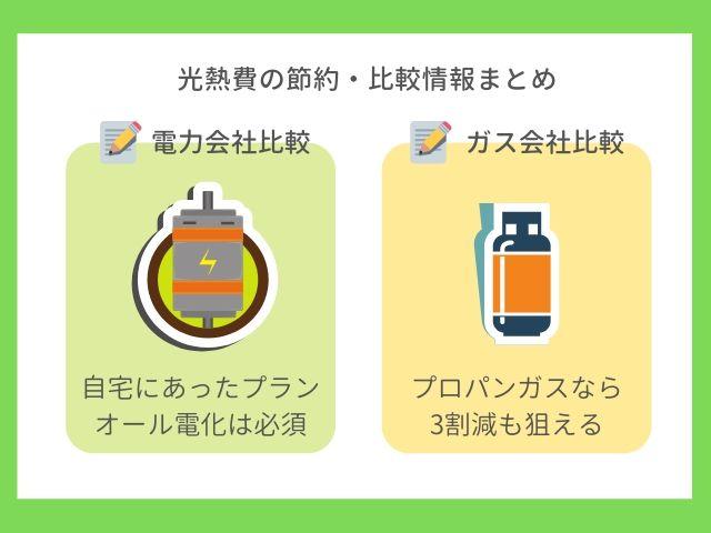 光熱費の節約・比較情報まとめ
