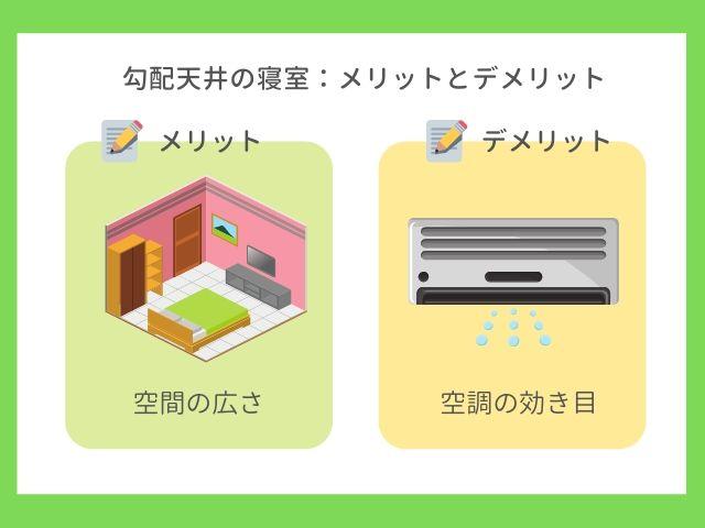 勾配天井の寝室:メリットとデメリット
