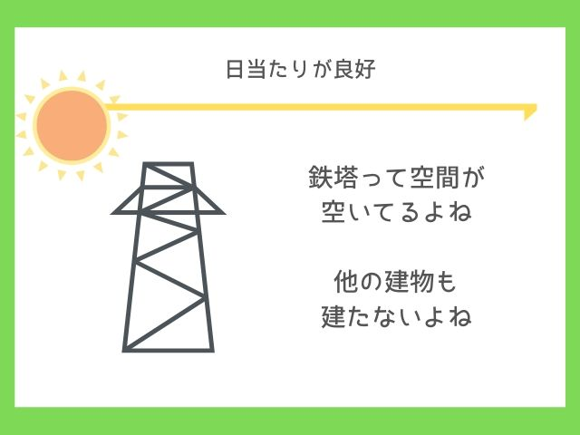 鉄塔近くは日当たりが確保しやすい
