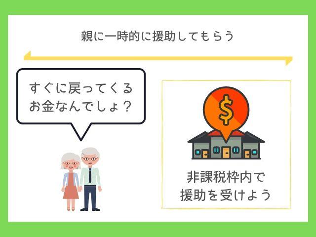 家の場合、一定額まで援助が非課税