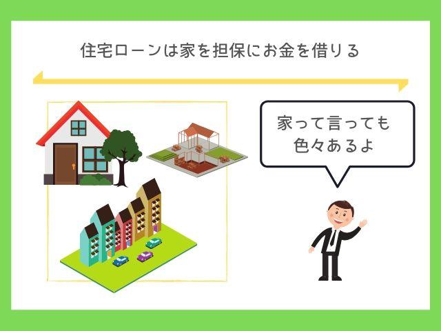 マンションや建売を買う人はつなぎ融資が必要ない