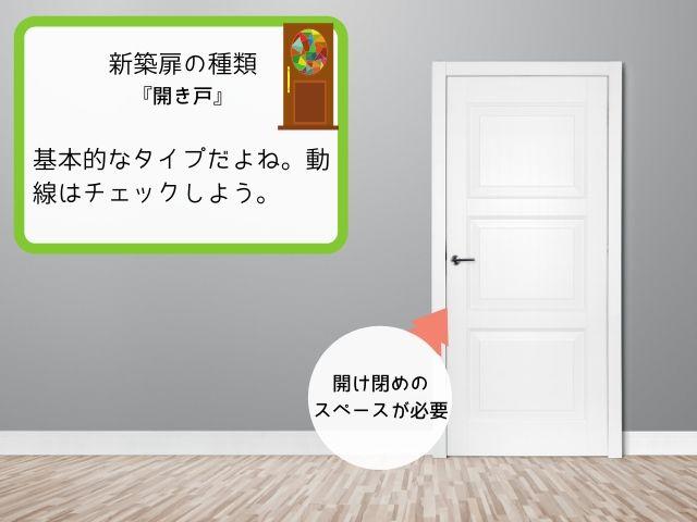 開き戸は標準的な扉だよ