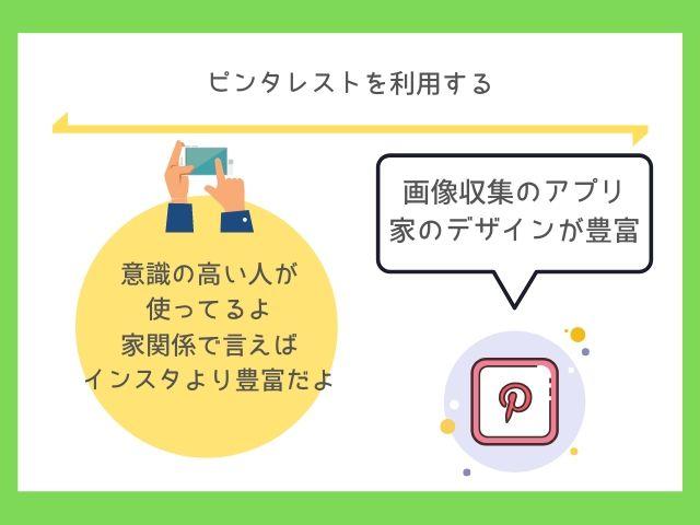 ピンタレストは住宅情報ザクザクのアプリ