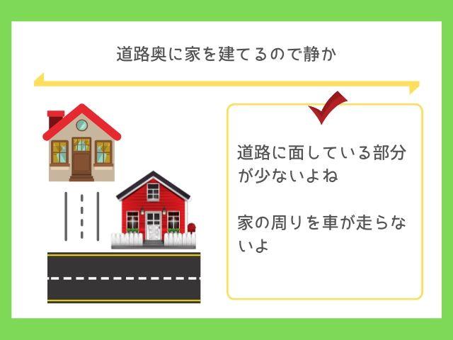 家が直接、道路と面していない